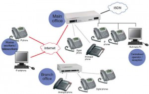business-pbx-phone-system-1